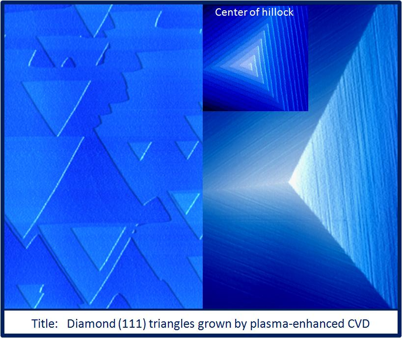 Crystal growth, and control of doping and surface of diamond