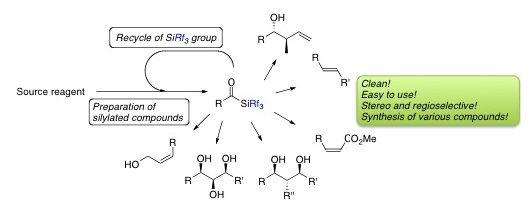 Synthetic organic chemistry using fluorous compounds