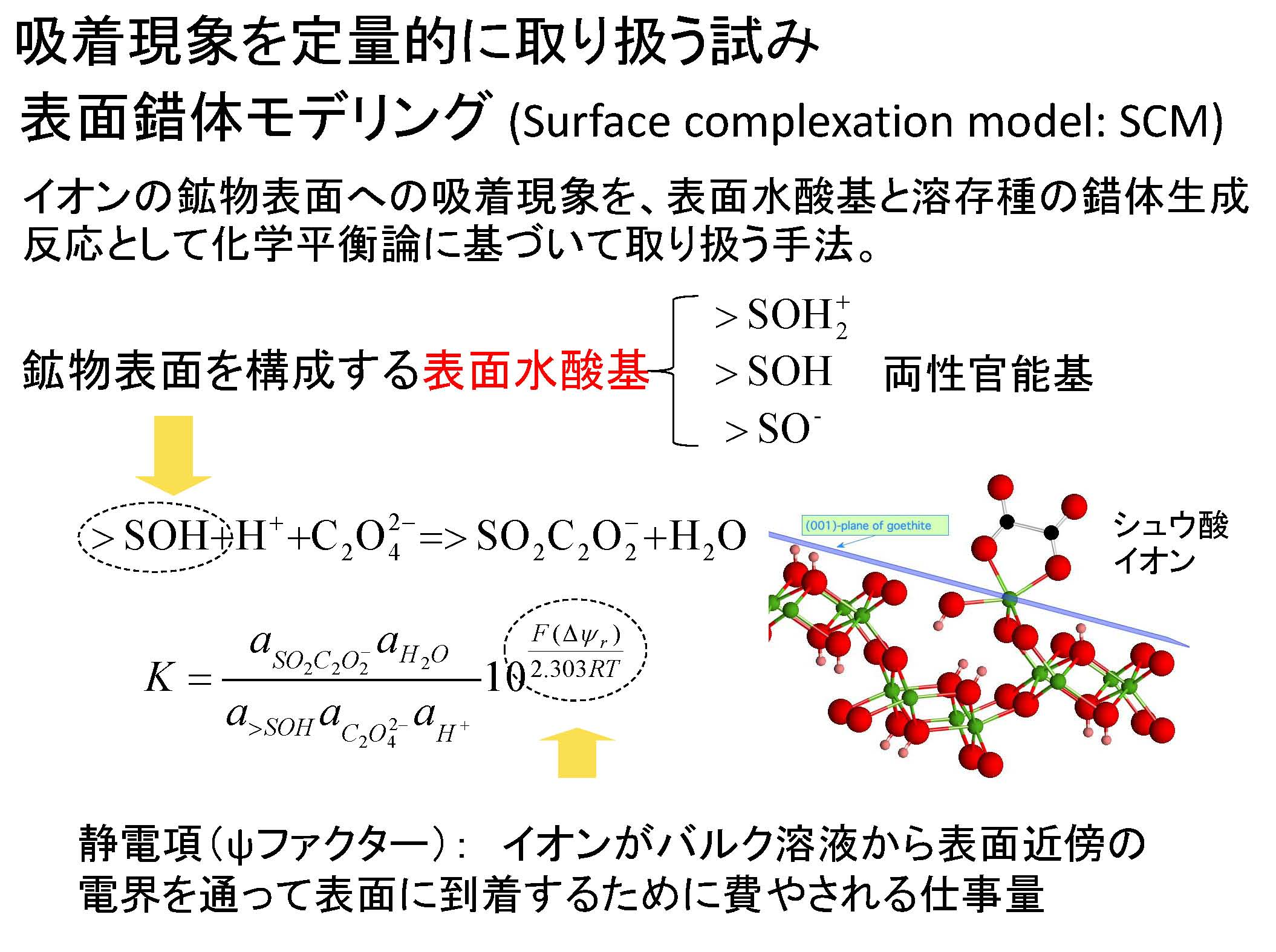 Prediction of solute adsorption on mineral by surface complexation model